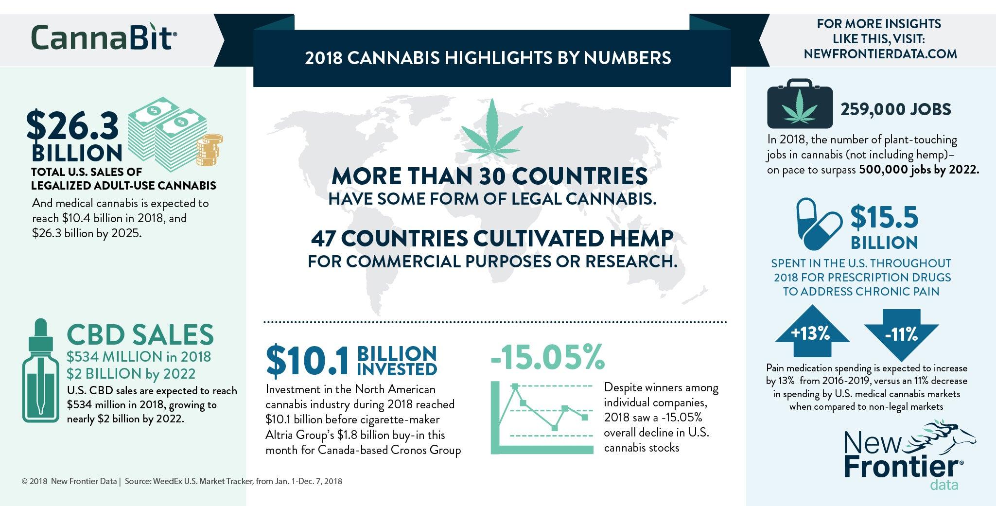 12-14-2018-cannabit-infographic.jpg