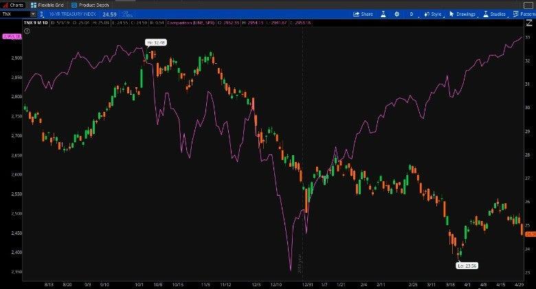 2019-05-01-fed-chart_0.jpg