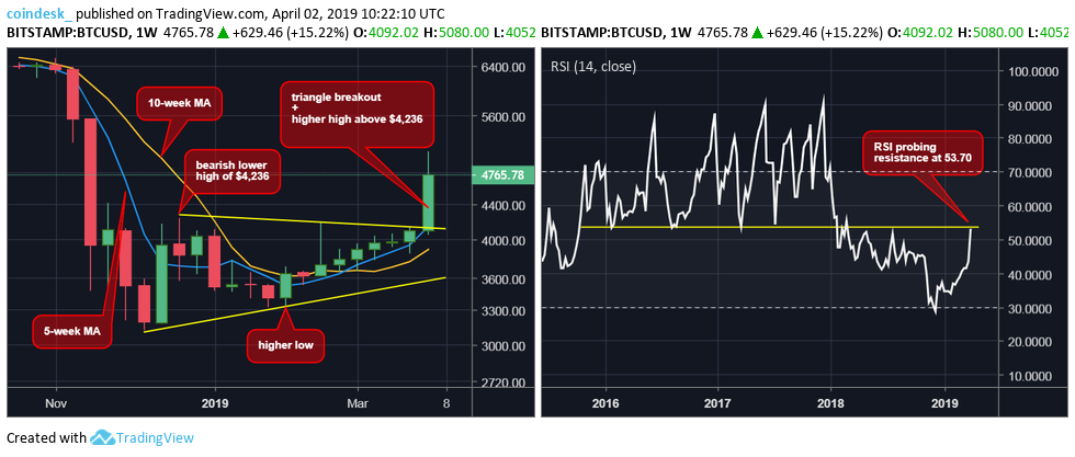 btc-weekly.png