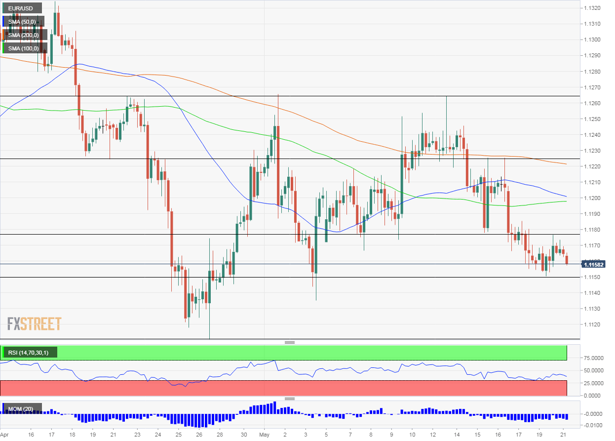 eur usd 21 636940122083184497 1 0 - EUR/USD: Springing Back From The Abyss
