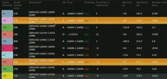 Nadex binary options straddle