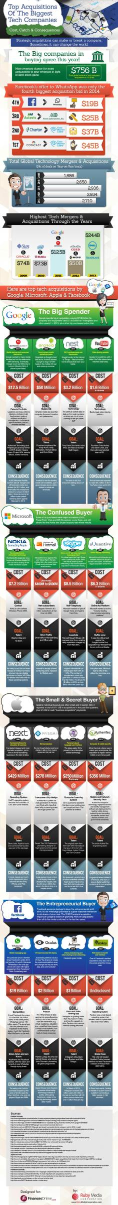 company-acquisitions-infographic_1.jpg