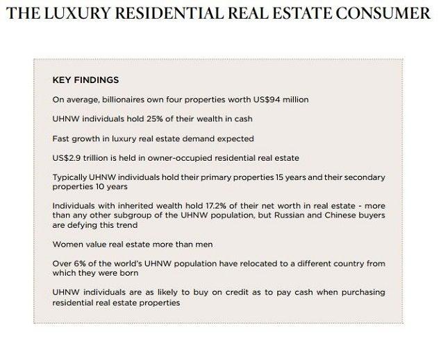 bid_-_luxury_home_buyer_profile.jpg
