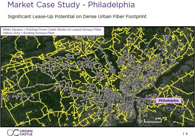 cci_-_small_cell_philly_example.jpg