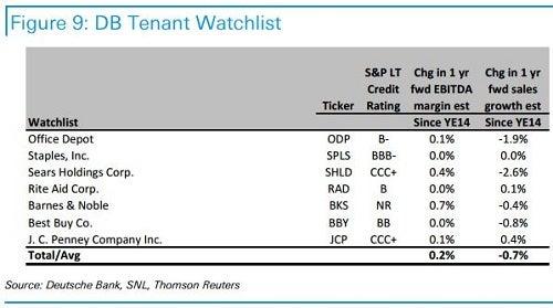 db_-_retail_tenant_watchlist_ex._9.jpg