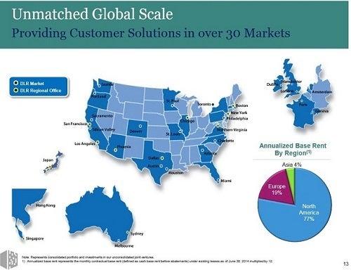dlr_global_footprint_2.jpg
