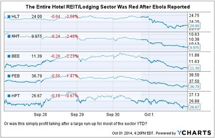 ebola_hotel_chart.jpg
