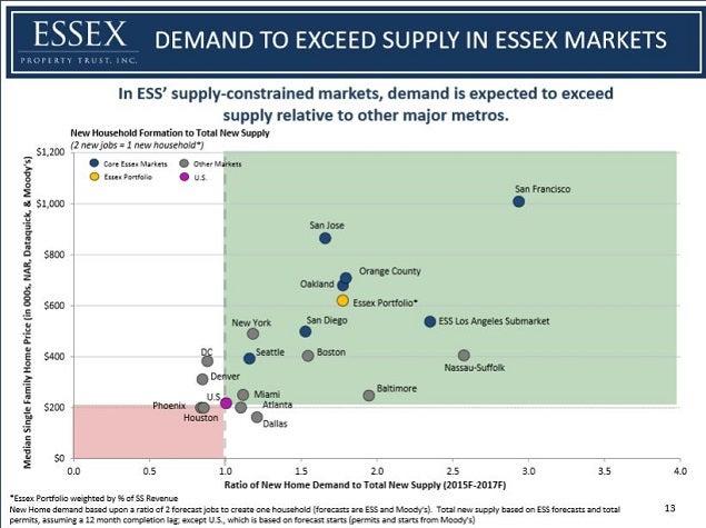 ess_-_demand_vs_supply_feb_2015.jpg
