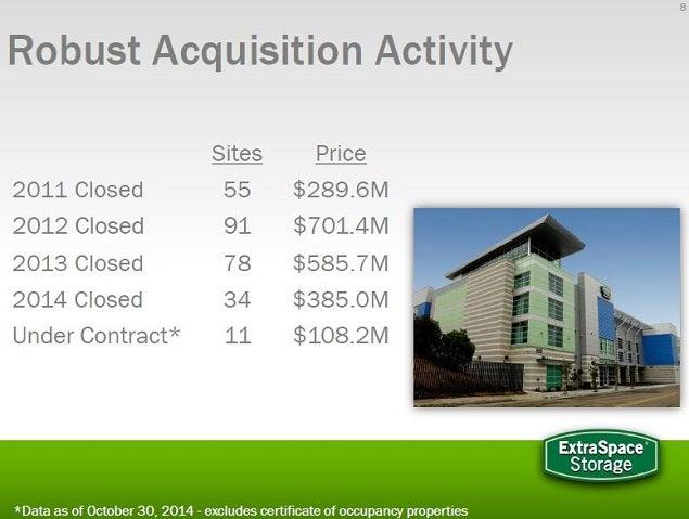 exr_-_nov_2014_acquisition_activity_slide.jpg