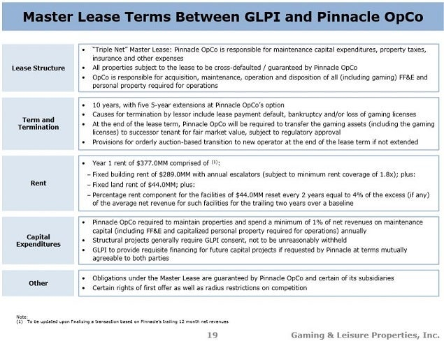glpi_-_pinnacle_slide_19_master_lease.jpg