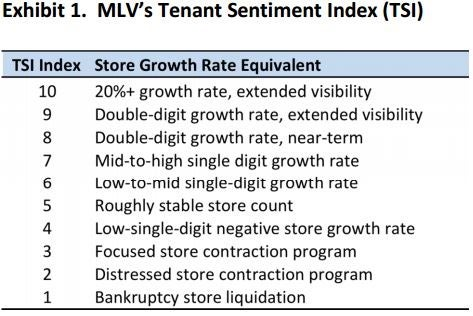 mlv_-_tenant_sentiment_index_1-10.jpg