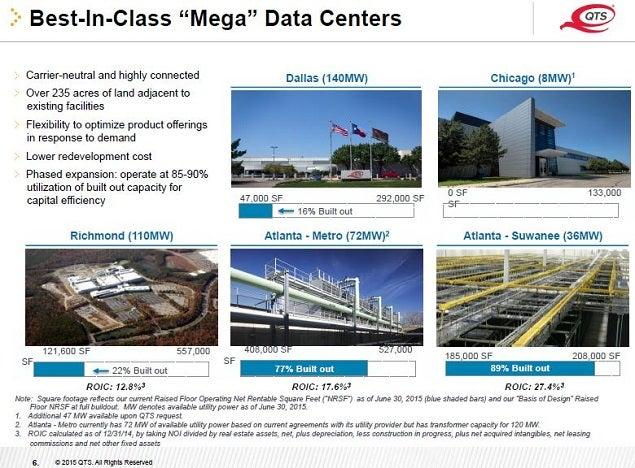 qts_-_2q15_slide_6_mega-data_centers.jpg