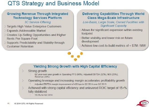 qts_strategy_and_business_model.jpg