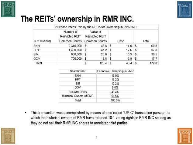 rmr_-_slide_6_reit_sale_numbers.jpg