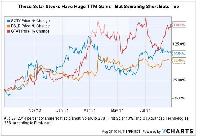 solar_sector_short_chart.jpg