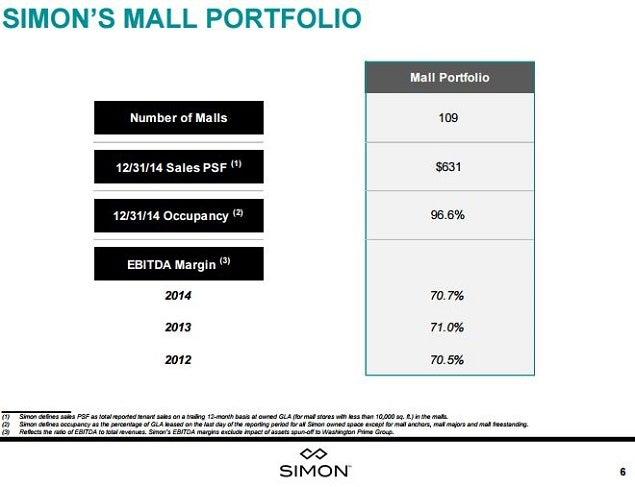 spg_-_mar_20_malls_only_stats.jpg