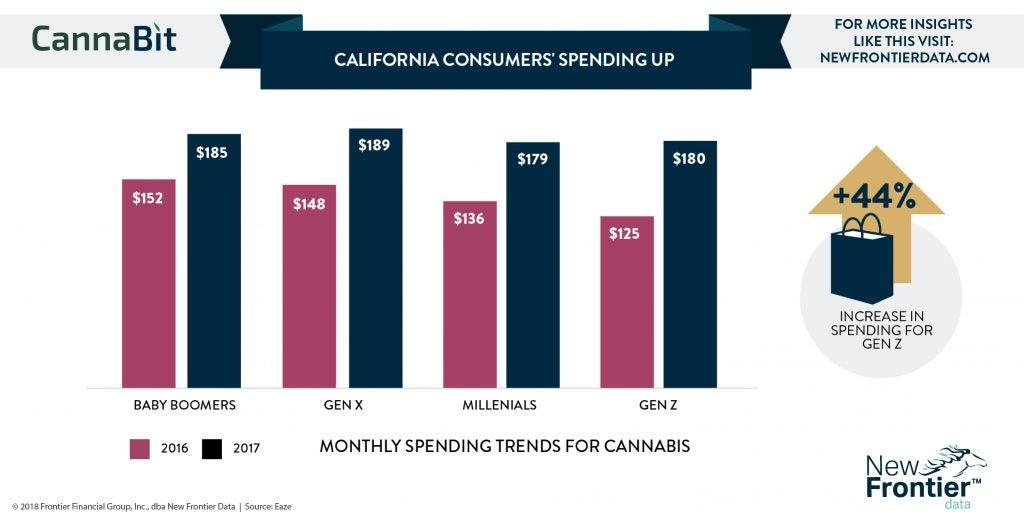 Marijuana Stocks Etfs Data And Top News From Cannabis Industry For